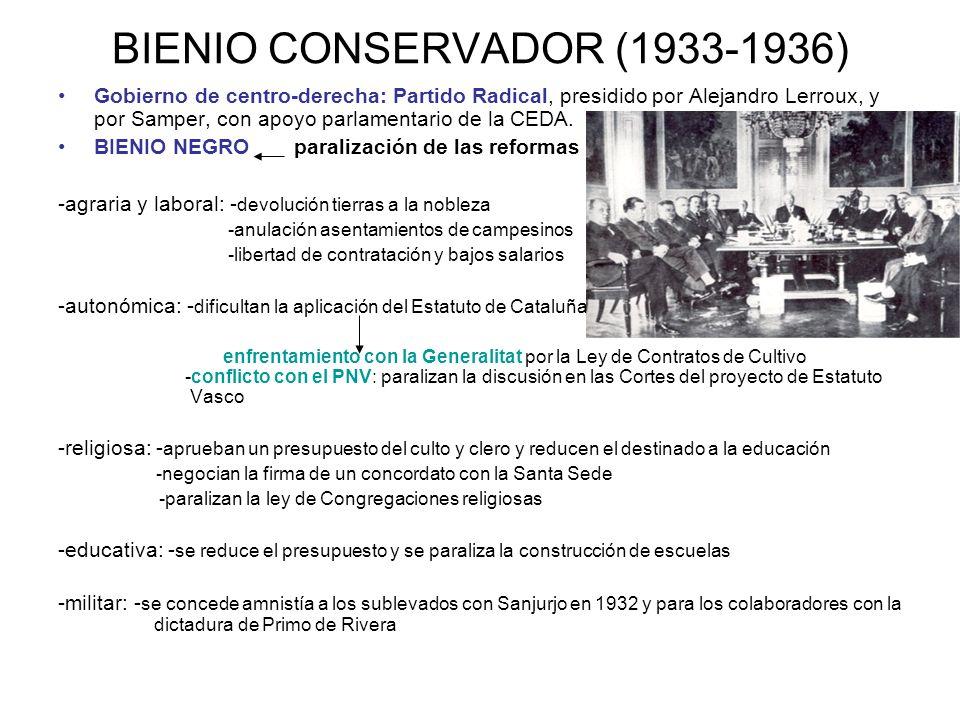 BIENIO CONSERVADOR (1933-1936) Gobierno de centro-derecha: Partido Radical, presidido por Alejandro Lerroux, y por Samper, con apoyo parlamentario de