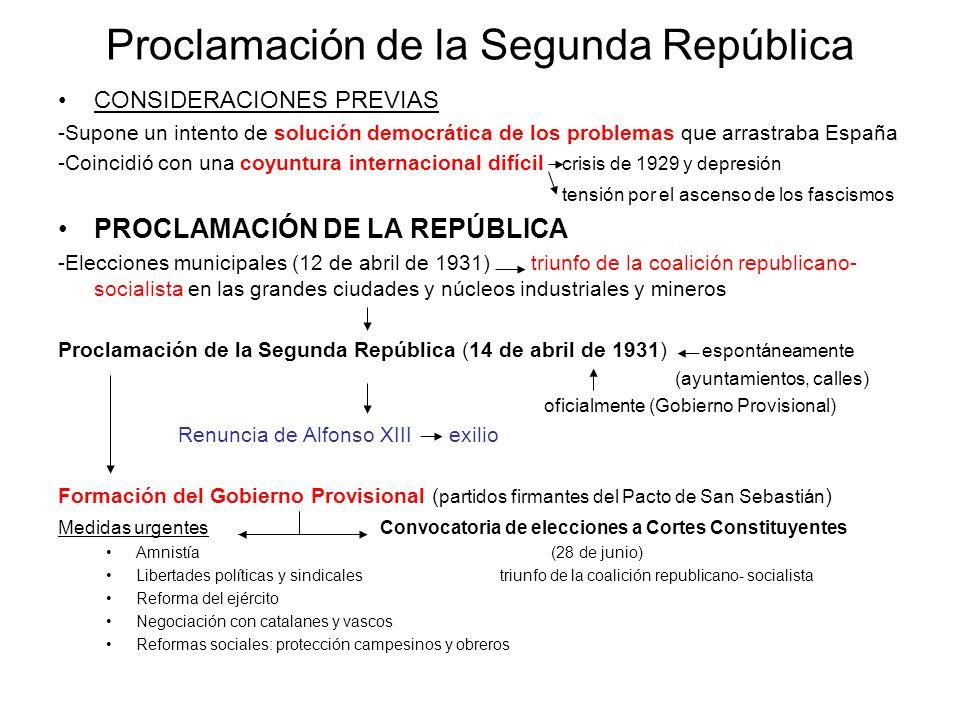 Proclamación de la Segunda República CONSIDERACIONES PREVIAS -Supone un intento de solución democrática de los problemas que arrastraba España -Coinci