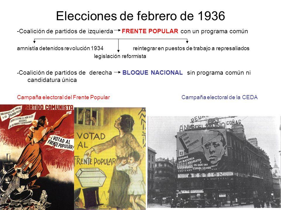 Elecciones de febrero de 1936 -Coalición de partidos de izquierda FRENTE POPULAR con un programa común amnistía detenidos revolución 1934 reintegrar e