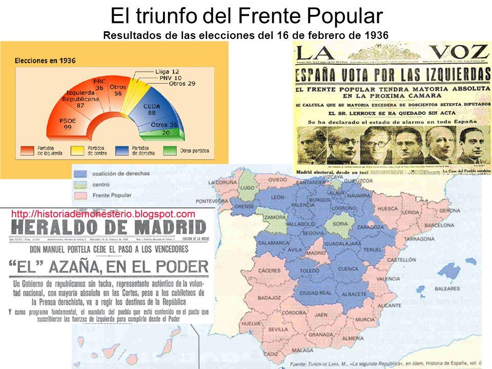 El triunfo del Frente Popular Resultados de las elecciones del 16 de febrero de 1936