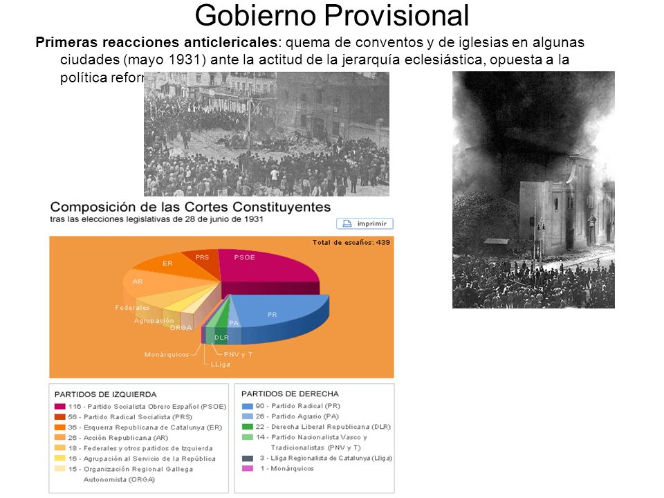 Gobierno Provisional Primeras reacciones anticlericales: quema de conventos y de iglesias en algunas ciudades (mayo 1931) ante la actitud de la jerarq
