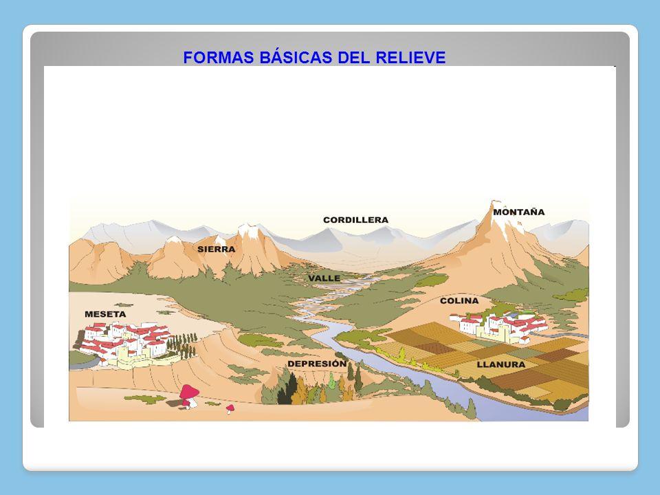 Caliza Evolución geológica de las unidades morfoestructurales Evolución geológica de las unidades morfoestructurales - Era Secundaria o Mesozoico (225 – 68 m.a.)
