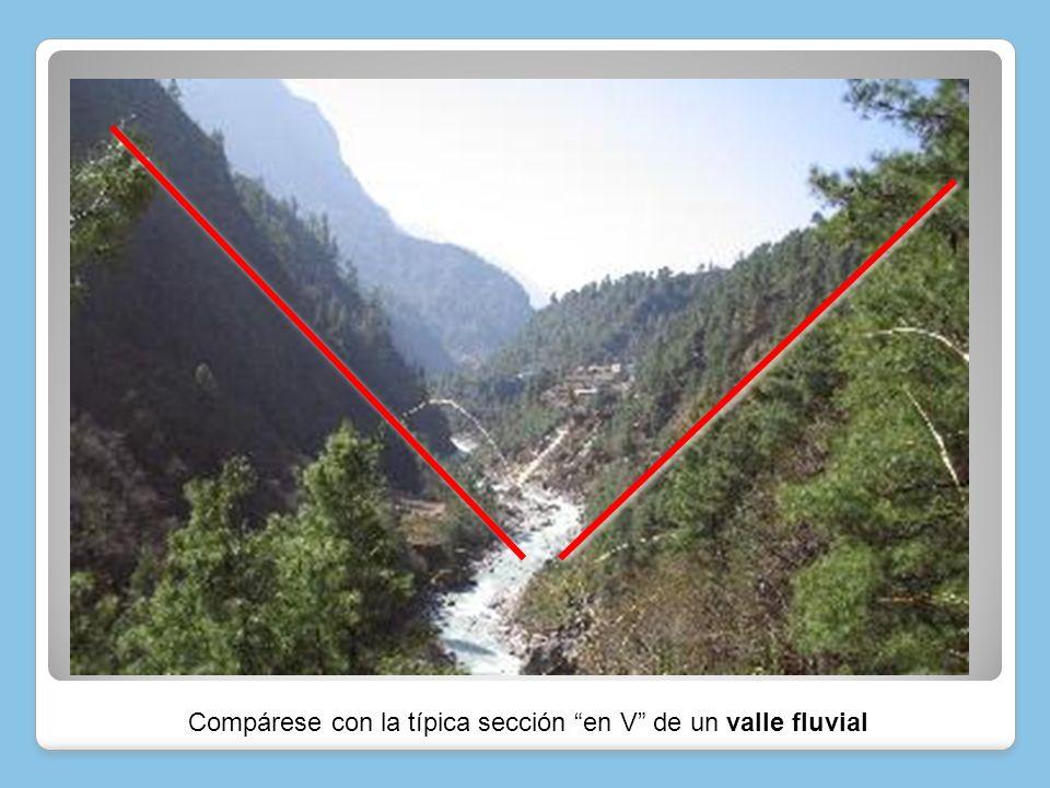 Compárese con la típica sección en V de un valle fluvial