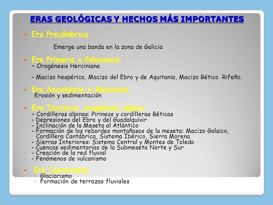ERAS GEOLÓGICAS Y HECHOS MÁS IMPORTANTES Era Precámbrica Emerge una banda en la zona de Galicia Era Primaria o Paleozoico: - Orogénesis Herciniana - M