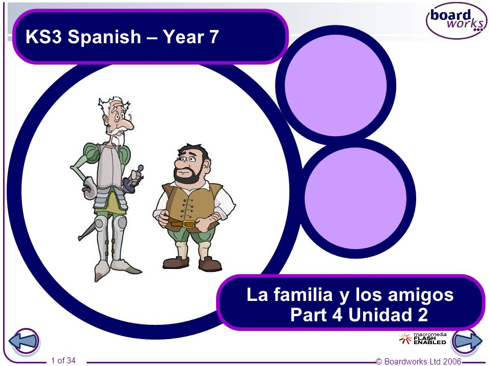 © Boardworks Ltd 2006 1 of 34 KS3 Spanish – Year 7 La familia y los amigos Part 4 Unidad 2