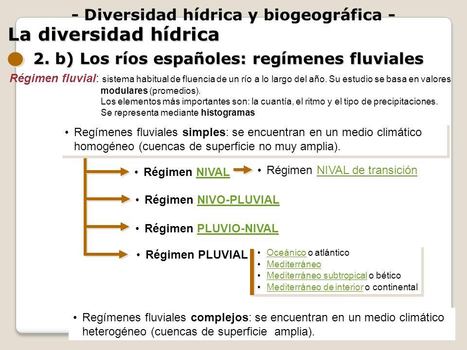 - Diversidad hídrica y biogeográfica - La diversidad hídrica 2. b) Los ríos españoles: regímenes fluviales Régimen NIVALNIVAL Regímenes fluviales simp