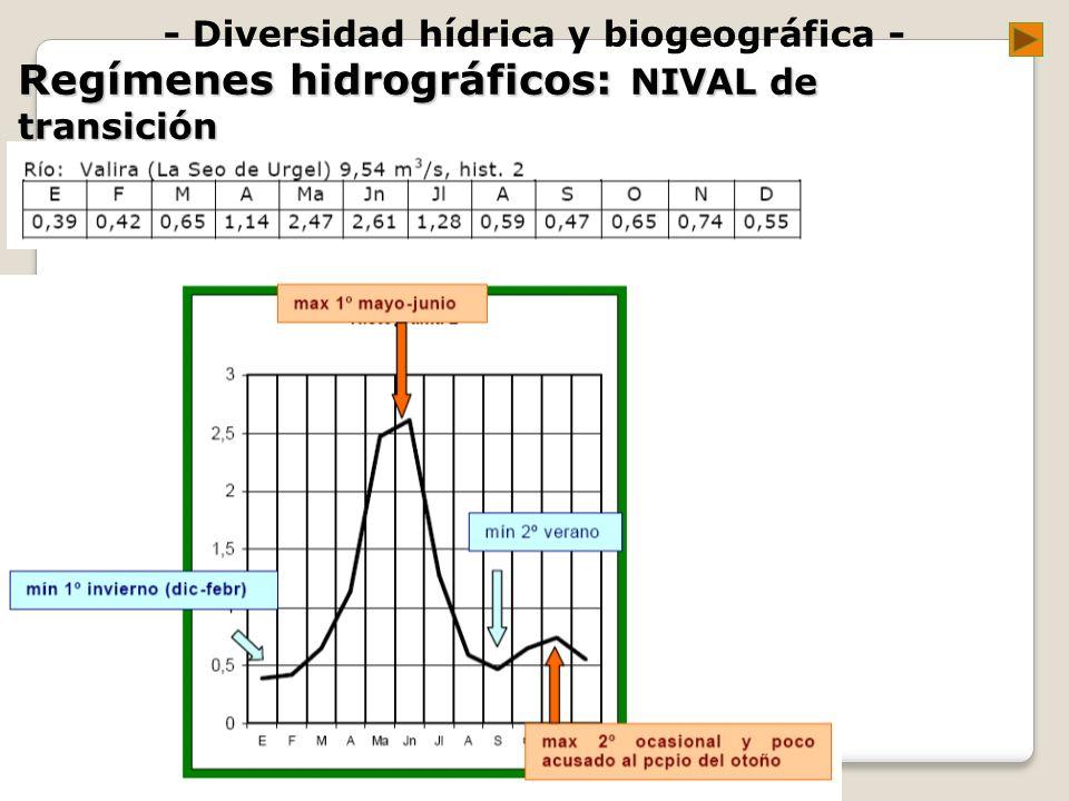 - Diversidad hídrica y biogeográfica - Regímenes hidrográficos: NIVAL de transición