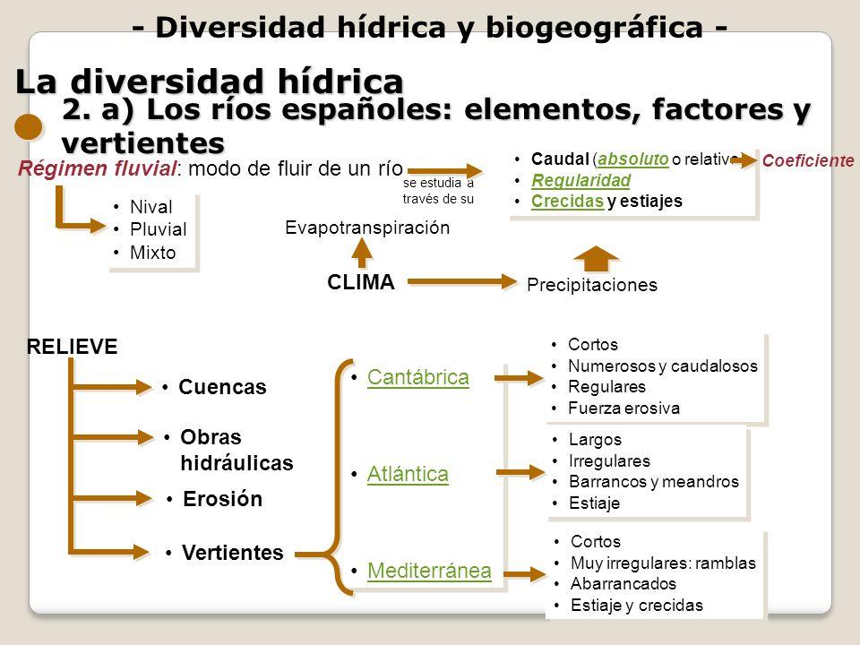 se estudia a través de su - Diversidad hídrica y biogeográfica - La diversidad hídrica 2. a) Los ríos españoles: elementos, factores y vertientes Prec