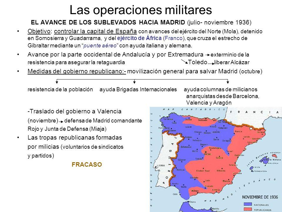 Las operaciones militares EL AVANCE DE LOS SUBLEVADOS HACIA MADRID (julio- noviembre 1936) Objetivo: controlar la capital de España con avances del ej
