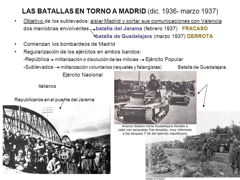 LAS BATALLAS EN TORNO A MADRID (dic. 1936- marzo 1937) Objetivo de los sublevados: aislar Madrid y cortar sus comunicaciones con Valencia dos maniobra