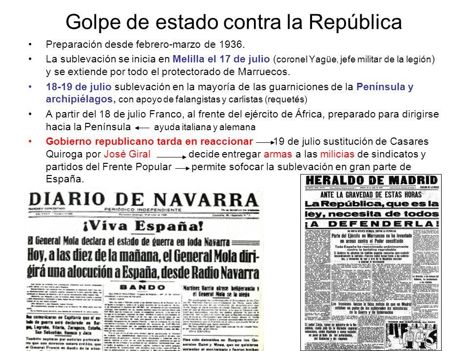Golpe de estado contra la República Preparación desde febrero-marzo de 1936. La sublevación se inicia en Melilla el 17 de julio ( coronel Yagüe, jefe