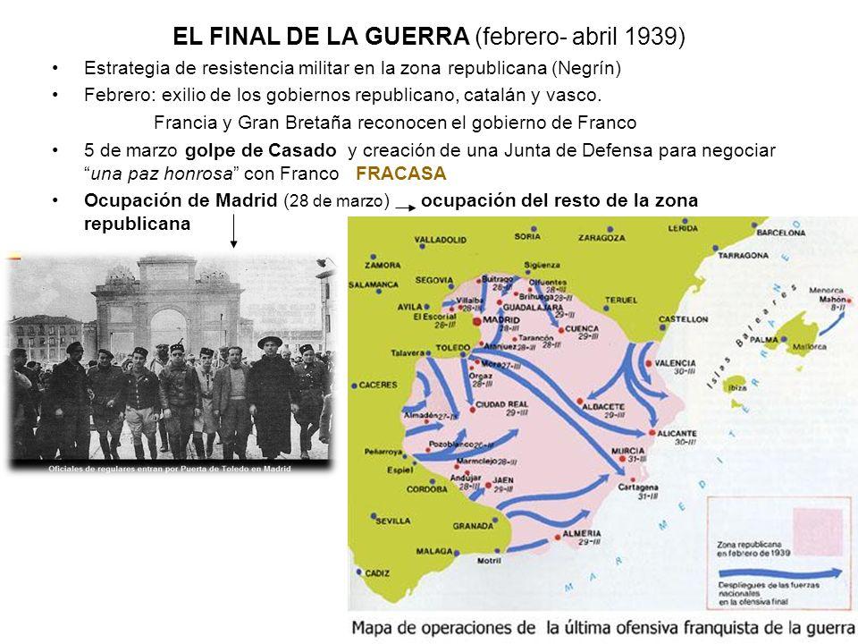 EL FINAL DE LA GUERRA (febrero- abril 1939) Estrategia de resistencia militar en la zona republicana (Negrín) Febrero: exilio de los gobiernos republi