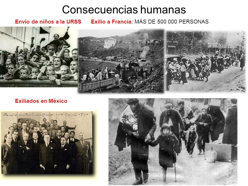 Consecuencias humanas Envío de niños a la URSS Exilio a Francia: MÁS DE 500 000 PERSONAS Exiliados en México