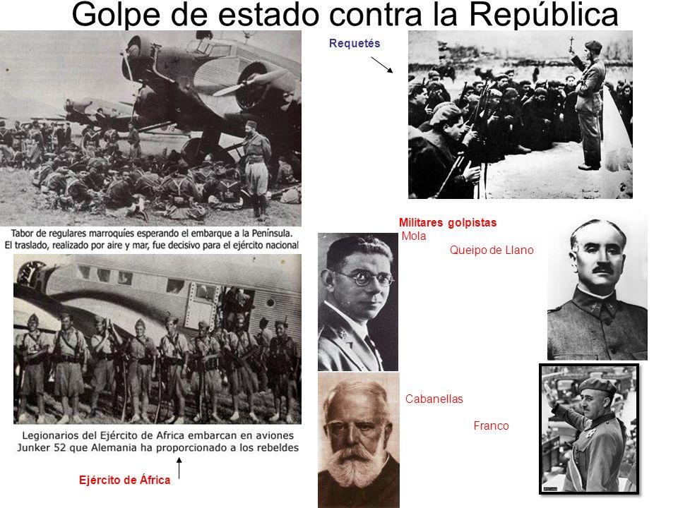 Defensa de la República Milicianos