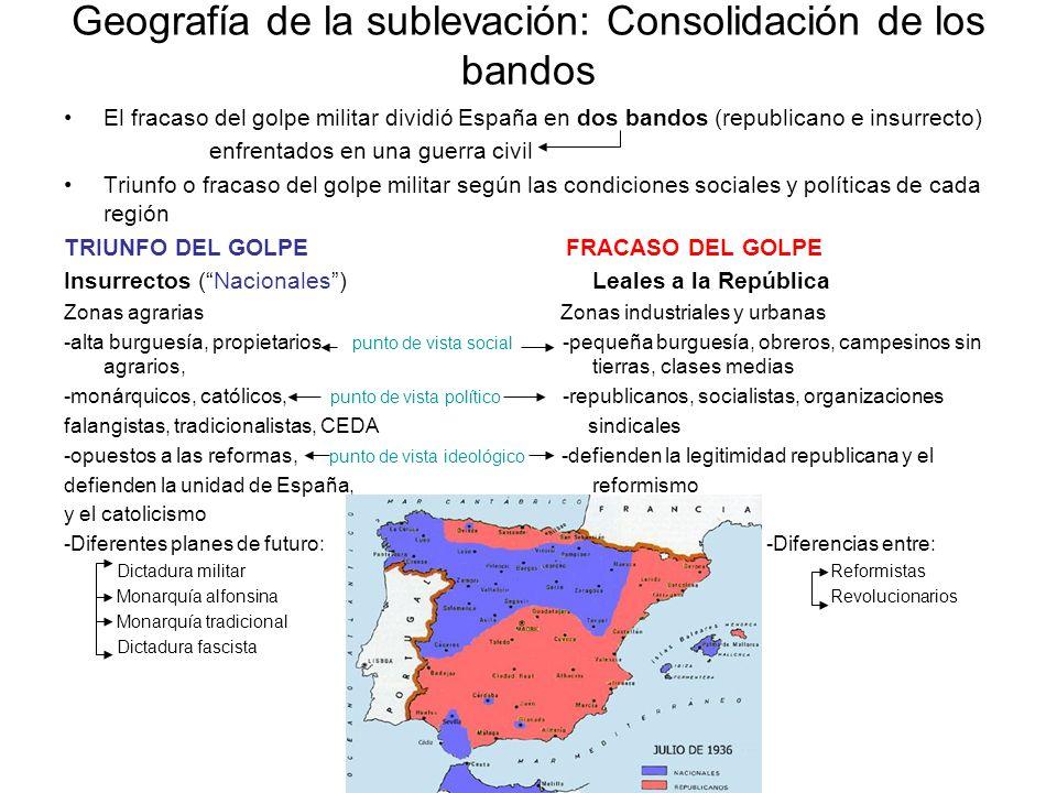Geografía de la sublevación: Consolidación de los bandos El fracaso del golpe militar dividió España en dos bandos (republicano e insurrecto) enfrenta