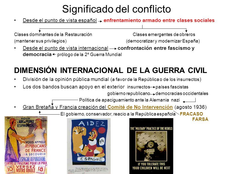 Significado del conflicto Desde el punto de vista español enfrentamiento armado entre clases sociales Clases dominantes de la Restauración Clases emer