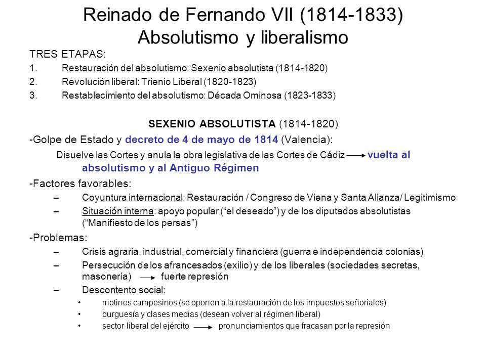 Reinado de Fernando VII (1814-1833) Absolutismo y liberalismo TRES ETAPAS: 1.Restauración del absolutismo: Sexenio absolutista (1814-1820) 2.Revolució