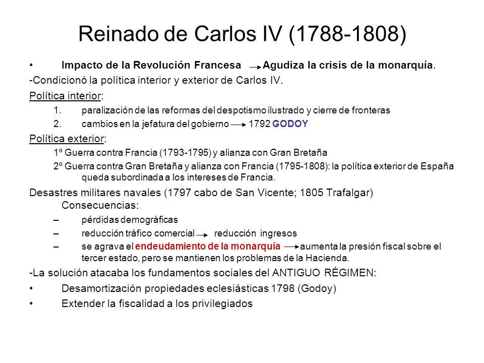 Reinado de Carlos IV (1788-1808) Impacto de la Revolución Francesa Agudiza la crisis de la monarquía. -Condicionó la política interior y exterior de C