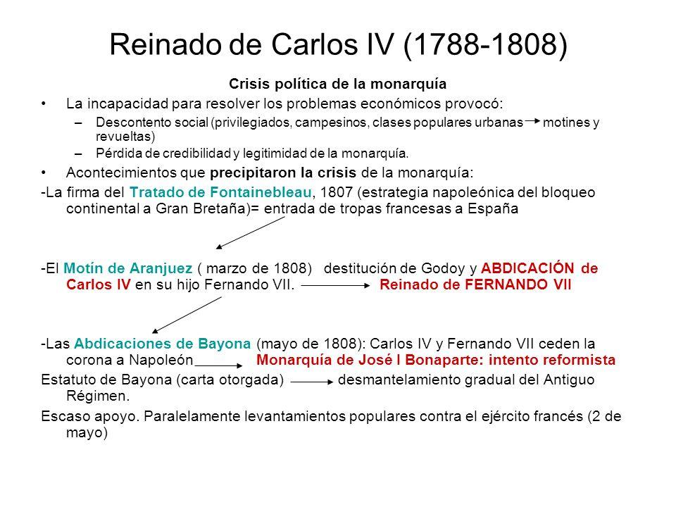 Reinado de Carlos IV (1788-1808) Crisis política de la monarquía La incapacidad para resolver los problemas económicos provocó: –Descontento social (p