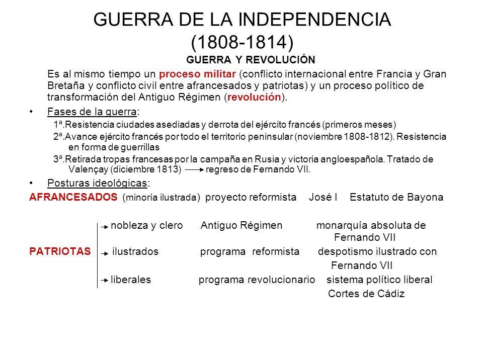 GUERRA DE LA INDEPENDENCIA (1808-1814) Levantamiento del 2 de mayo de 1808 Rendición tras la batalla de Bailén (1808)