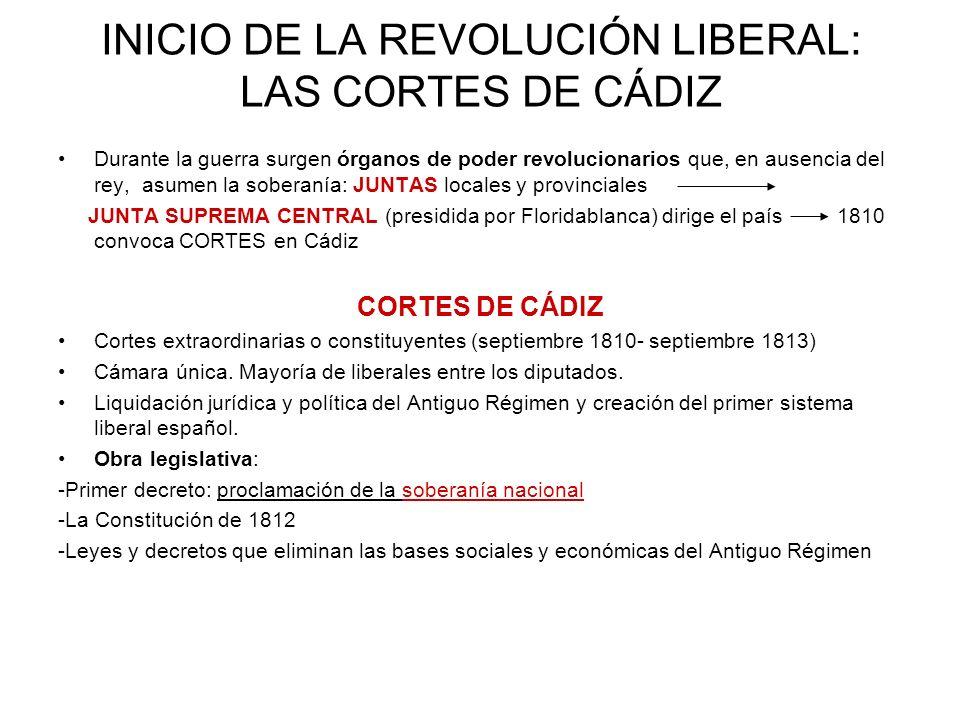 INICIO DE LA REVOLUCIÓN LIBERAL: LAS CORTES DE CÁDIZ Durante la guerra surgen órganos de poder revolucionarios que, en ausencia del rey, asumen la sob