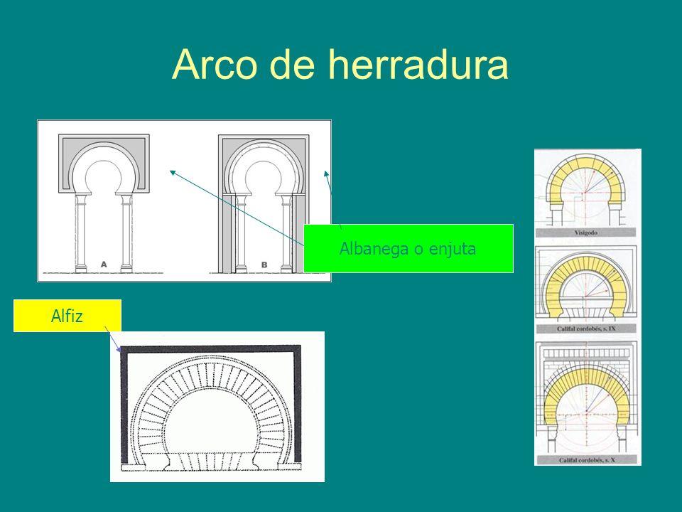 Arco de herradura Alfiz Albanega o enjuta