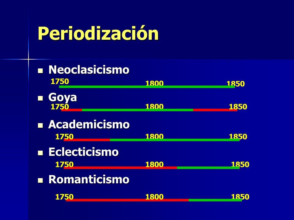 Periodización Neoclasicismo Neoclasicismo Goya Goya Academicismo Academicismo Eclecticismo Eclecticismo Romanticismo Romanticismo 1750 1850 1800