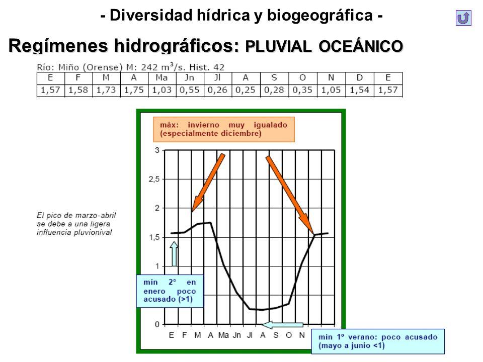 - Diversidad hídrica y biogeográfica - Regímenes hidrográficos: PLUVIAL OCEÁNICO