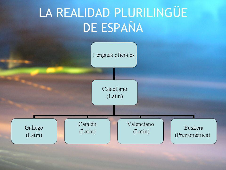 LA REALIDAD PLURILINGÜE DE ESPAÑA Lenguas oficiales Gallego (Latín) Catalán (Latín) Valenciano (Latín) Euskera (Prerrománica) Castellano (Latín)