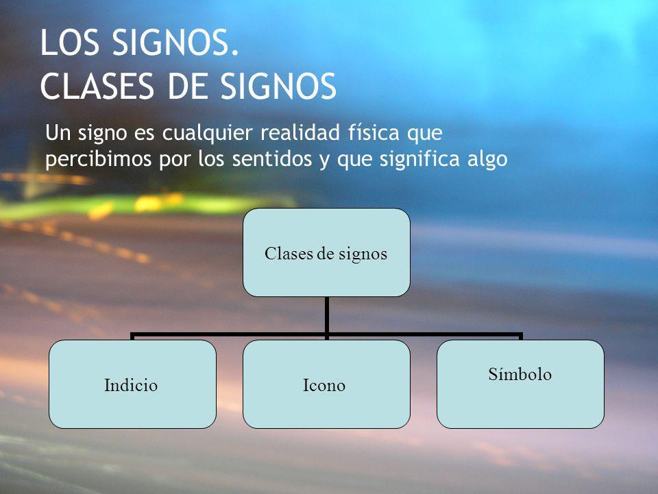 LOS SIGNOS. CLASES DE SIGNOS Un signo es cualquier realidad física que percibimos por los sentidos y que significa algo Clases de signos IndicioIcono