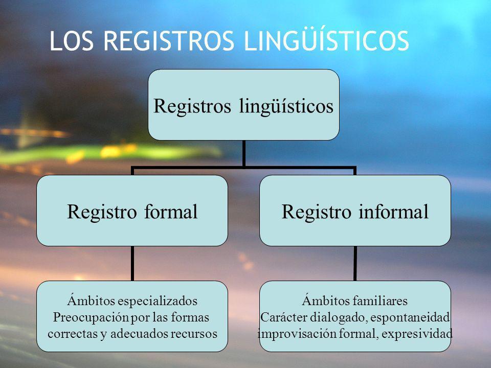 LOS REGISTROS LINGÜÍSTICOS Registros lingüísticos Registro formal Ámbitos especializados Preocupación por las formas correctas y adecuados recursos Re