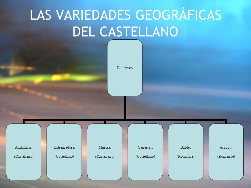 LAS VARIEDADES GEOGRÁFICAS DEL CASTELLANO Dialectos Andalucía: …………….. (Castellano) Extremadura: ………………… (Castellano) Murcia: ………………. (Castellano) Can