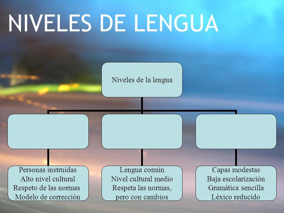 NIVELES DE LENGUA Niveles de la lengua Personas instruidas Alto nivel cultural Respeto de las normas Modelo de corrección Lengua común Nivel cultural