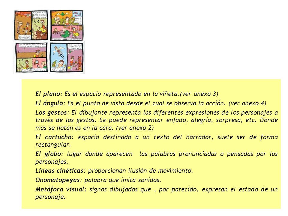 El plano El ángulo Los gestos El cartucho El globo Líneas cinéticas Onomatopeyas Metáfora visual Recursos verbales Reproducción del lenguaje informal