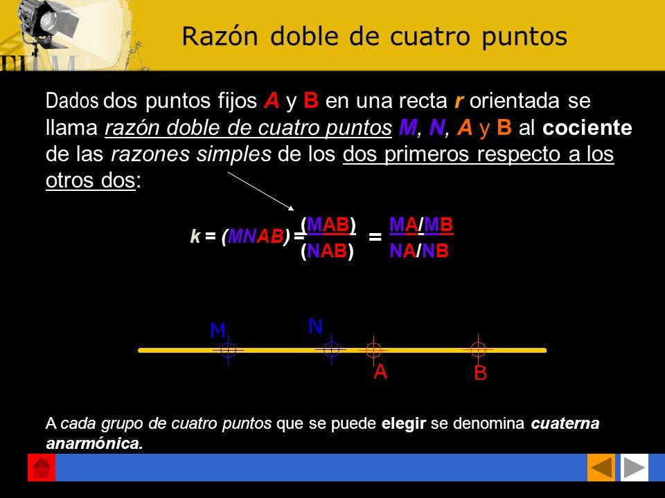 CONSTRUCCIÓN GEOMÉTRICA DE UNA RAZÓN SIMPLE Sean A Y B los puntos fijados sobre una recta. Para construir el punto P cuya razón h es conocida, se traz