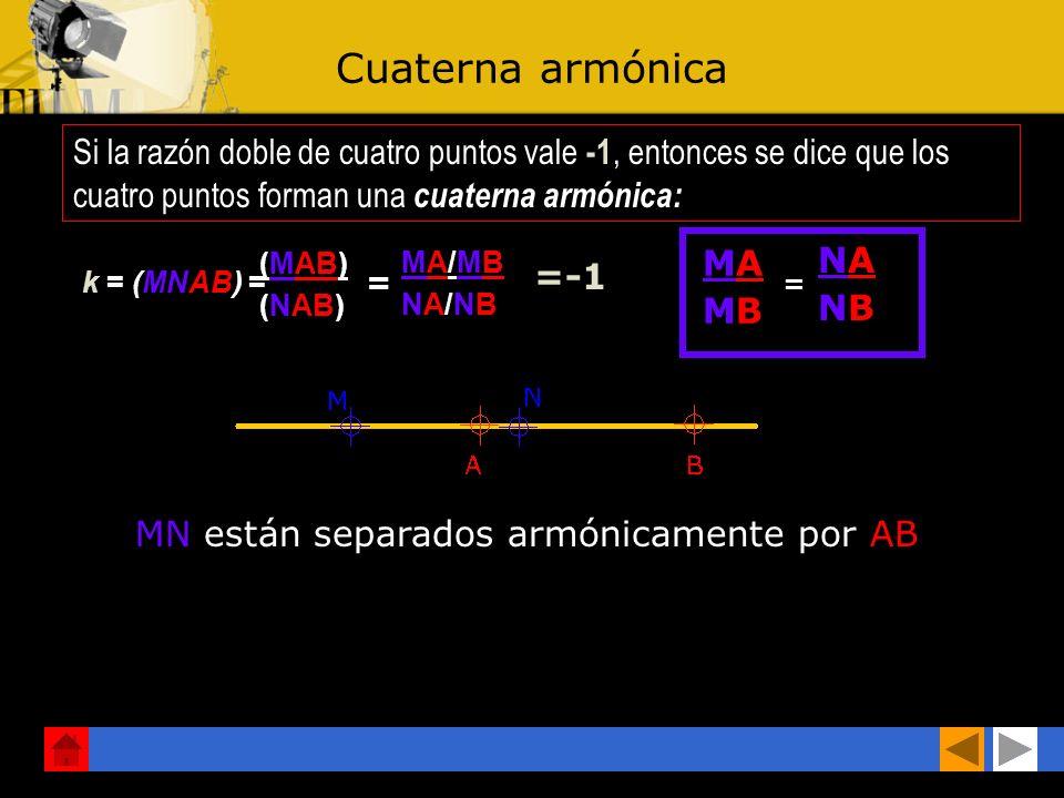 Razón doble de cuatro puntos Dados dos puntos fijos A y B en una recta r orientada se llama razón doble de cuatro puntos M, N, A y B al cociente de la