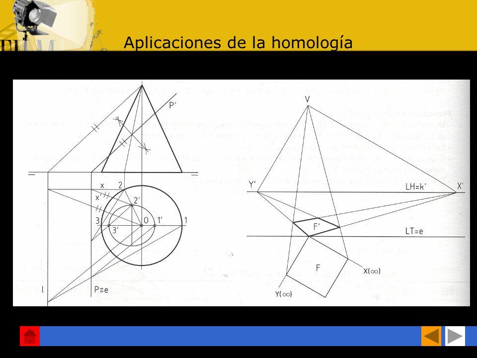 HOMOGRAFÍAS Las transformaciones que pasamos a tratar a continuación están incluidas en la homografía, que podemos definir como la relación espacial e