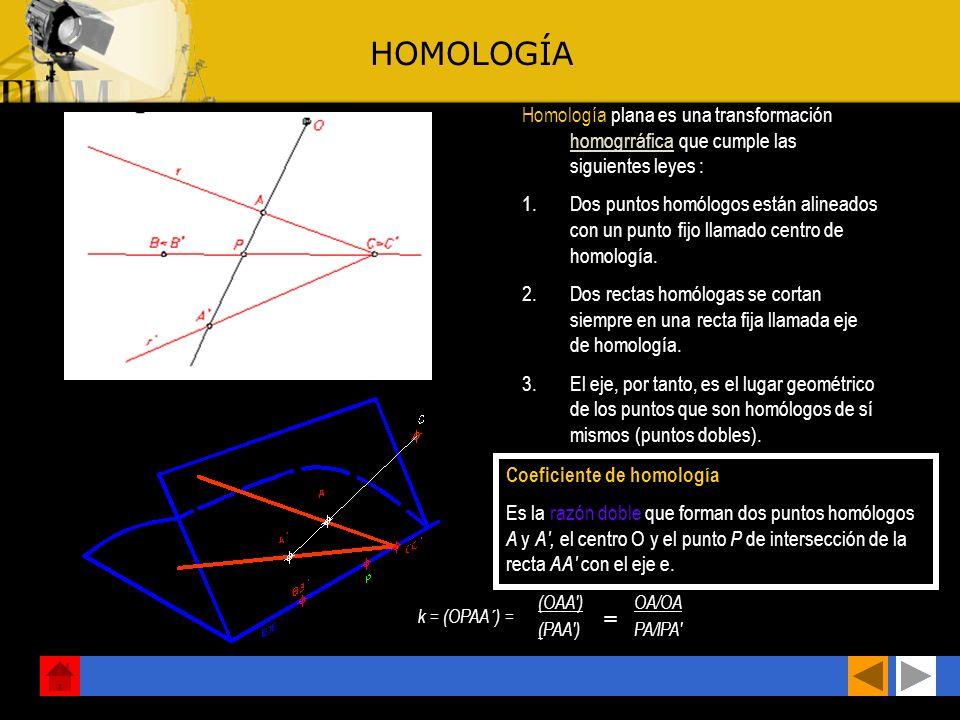 Aplicaciones de la homología