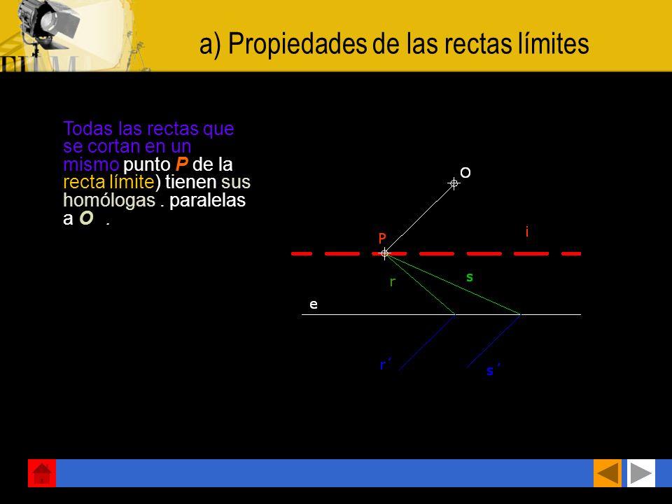 RECTAS LÍMITE Es el lugar geométrico de los puntos cuyos homólogos están en el infinito. Son dos: I y I´, paralelas al eje. Ejercicio Dadas dos rectas