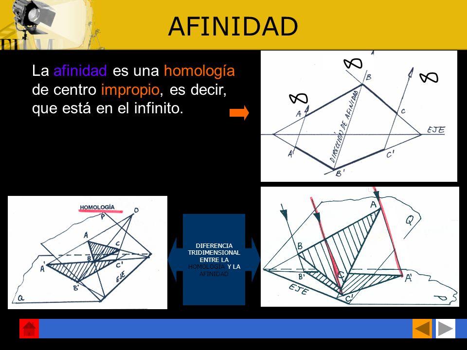 Hallar el homólogo B' de un punto B conociendo el centro O, el eje e y un par de puntos homólogos A y A' alineados con B. 1 Se elige un punto C, arbit