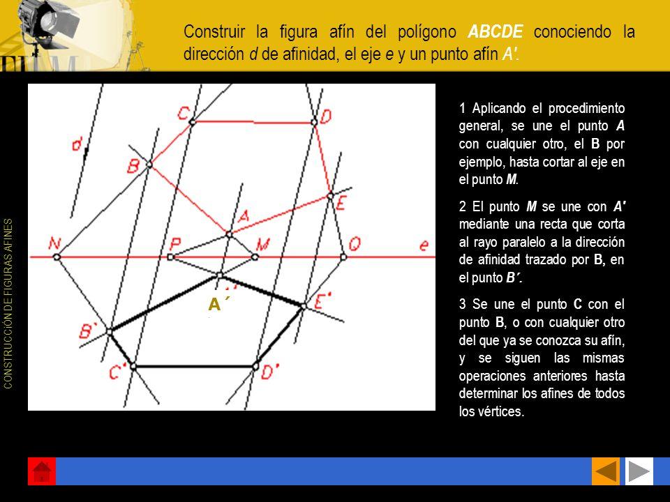 CONSTRUCCiÓN DE FIGURAS AFINES Una afinidad queda determinada conociendo los siguientes datos: a) El eje y dos puntos afines. b) La dirección de afini