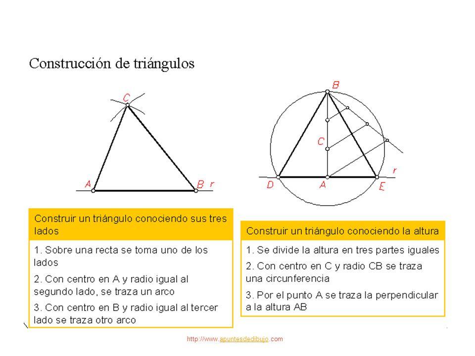 http://www.apuntesdedibujo.com Triángulo órtico Triángulo complementario Triángulo podar Se denomina triángulo podar de un triángulo dado, respecto de