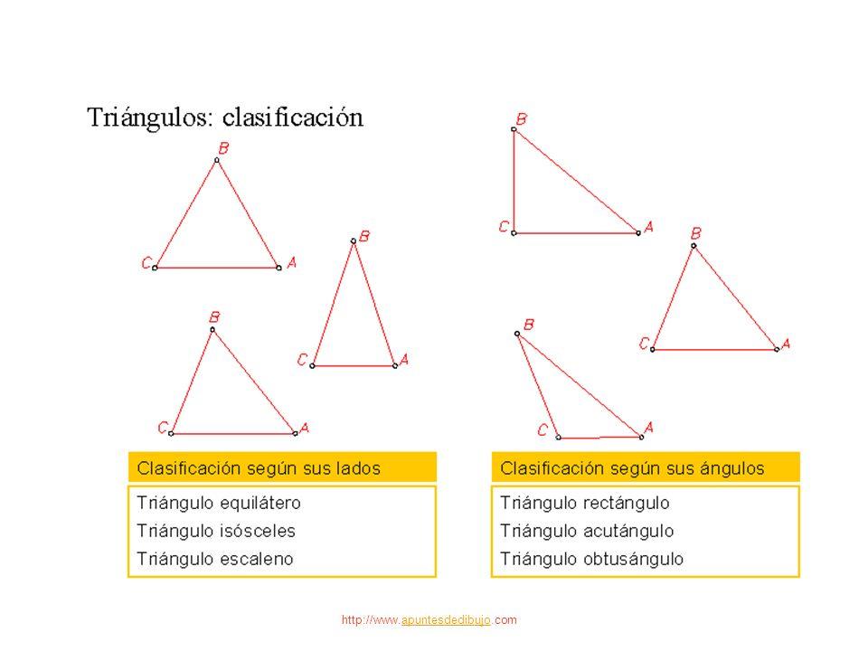 http://www.apuntesdedibujo.com Construir un triángulo rectángulo dadas la mediana m a y la altura h a correspondientes a la hipotenusa Dado que la hipotenusa de un triángulo rectángulo mide dos veces su mediana correspondiente, el problema se reduce a la construcción de un triángulo rectángulo conocida la hipotenusa y la altura relativa a dicha hipotenusa.