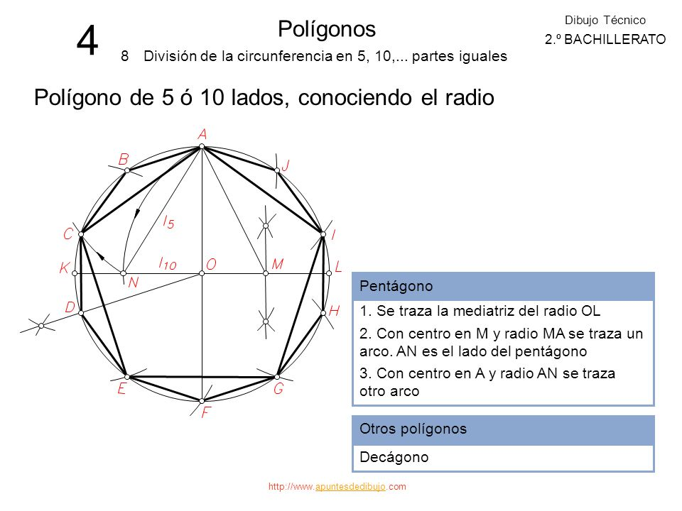 http://www.apuntesdedibujo.comapuntesdedibujo 4 Polígonos 7 Dibujo Técnico 2.º BACHILLERATO División de la circunferencia en 4, 8, 16,... partes igual