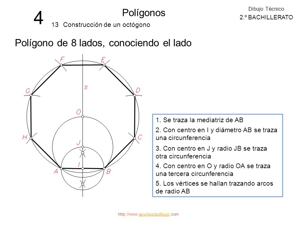 http://www.apuntesdedibujo.comapuntesdedibujo 4 Polígonos 12 Dibujo Técnico 2.º BACHILLERATO Construcción de un heptágono Polígono de 7 lados, conocie