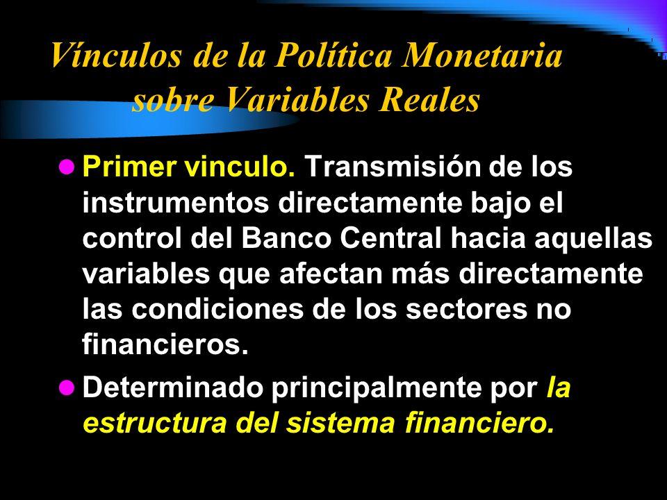 Vínculos de la Política Monetaria sobre Variables Reales Primer vinculo. Transmisión de los instrumentos directamente bajo el control del Banco Centra