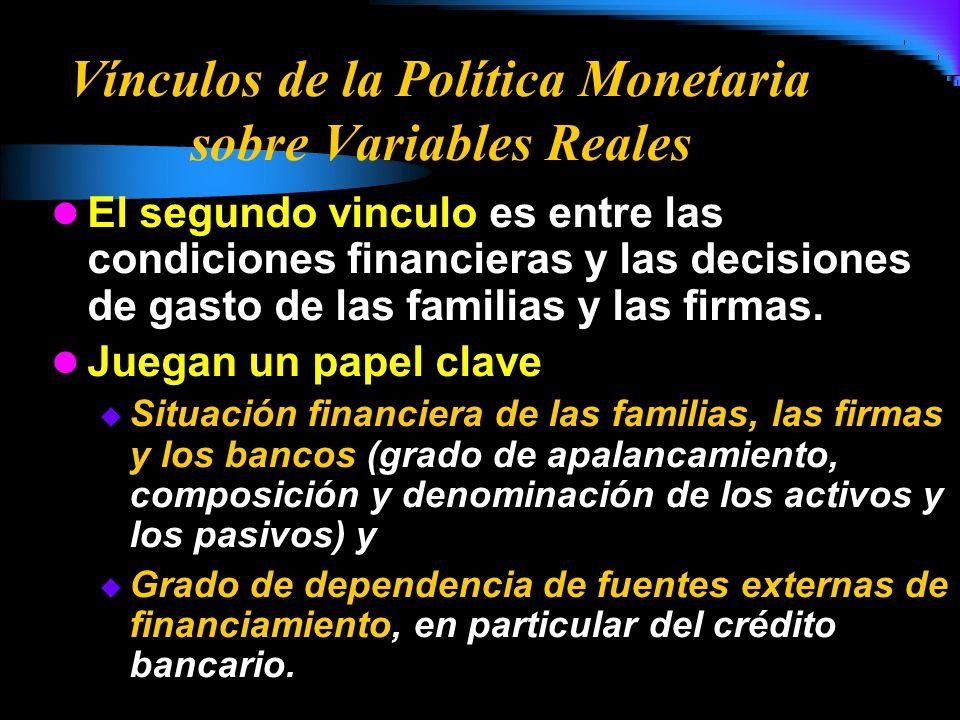 Vínculos de la Política Monetaria sobre Variables Reales El segundo vinculo es entre las condiciones financieras y las decisiones de gasto de las fami