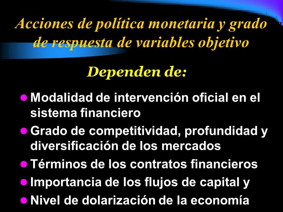Acciones de política monetaria y grado de respuesta de variables objetivo Modalidad de intervención oficial en el sistema financiero Grado de competit