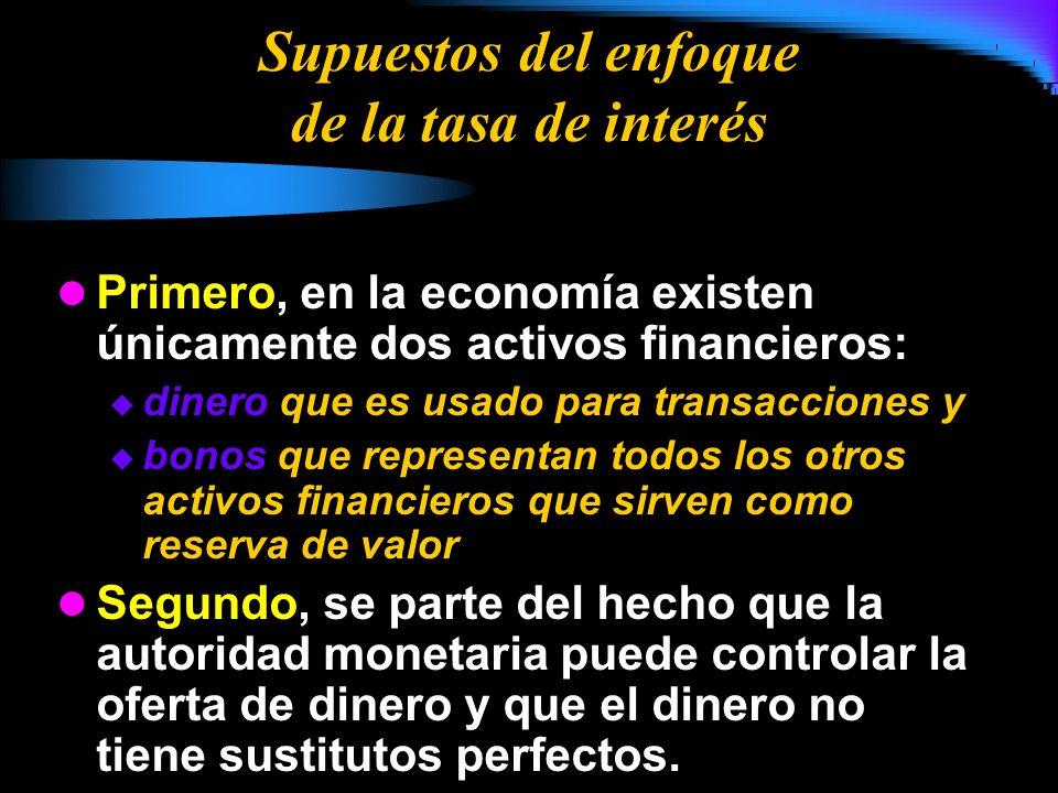 Supuestos del enfoque de la tasa de interés Primero, en la economía existen únicamente dos activos financieros: dinero que es usado para transacciones