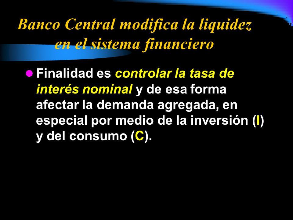 Finalidad es controlar la tasa de interés nominal y de esa forma afectar la demanda agregada, en especial por medio de la inversión (I) y del consumo